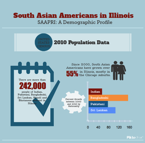 Report Demographic Profile