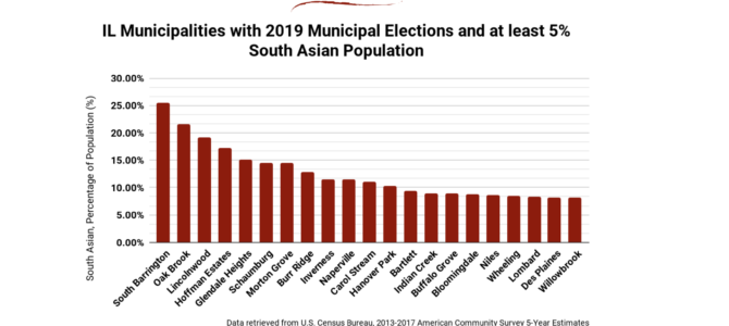 2019 Marks New Year, New Elections for South Asians